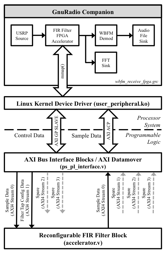 Attractive Block Diagram Reduction In Control System Examples Images ...
