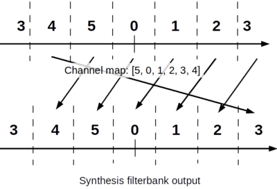 Channel mapping.png