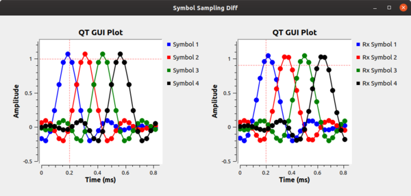 Symbol sampling rate rx.png